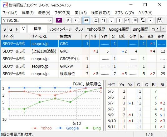 ツール - GRC
